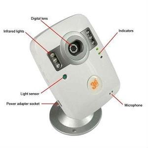 3G видеонаблюдение