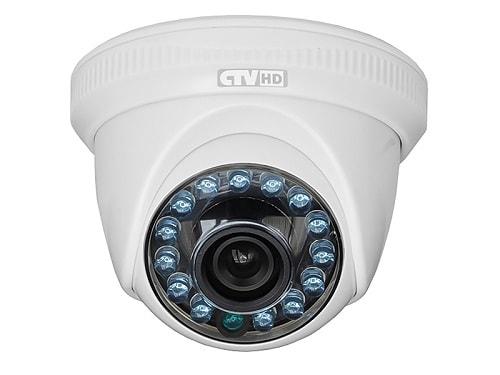 Купольные ip видеокамеры для потолка