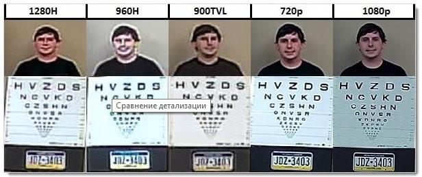 Разрешение записи видеорегистратора