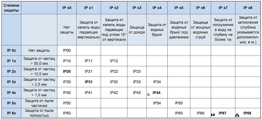 ip2-min