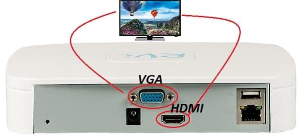 Подключение видеорегистратора к телевизору через HDMI или VGA кабель