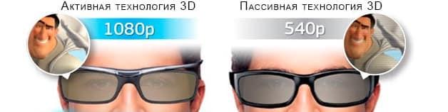 Активная и пассивная технология 3D