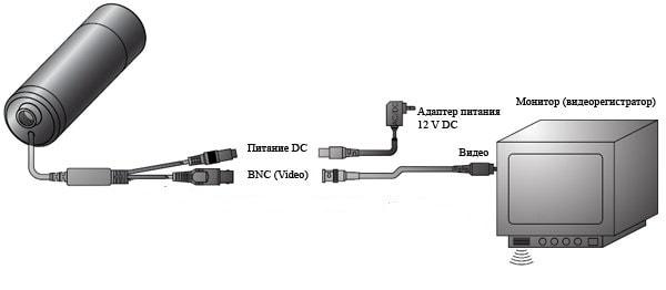 Подключение видеокамеры к телевизору при помощи BNC и RCA разъемов
