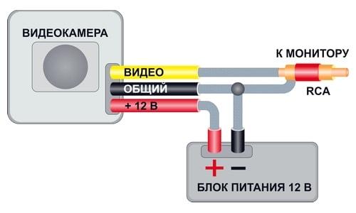 Подключение аналоговой видеокамеры к телевизору или монитору с выходом под тюльпаны.