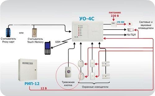 Схема тревожной проводной кнопки