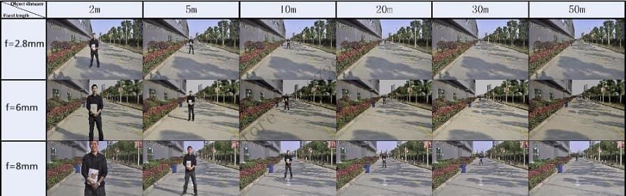 Угол обзора камеры видеонаблюдения в подъезде