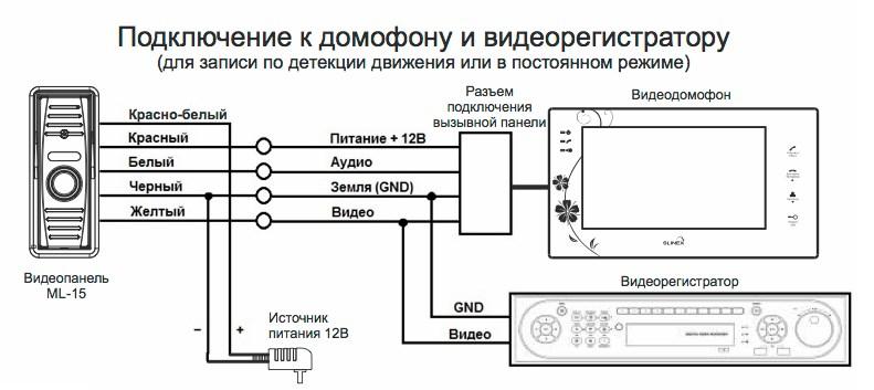 Схема подключения вызывной панели с видеокамерой к видеодомофону или видеорегистратору