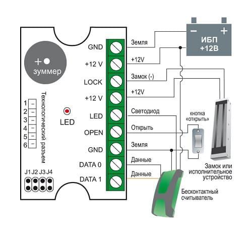Способ взлома - по аналогии с предыдущим: снимается панель считывателя, замыкается линия управления (12 В), срабатывает защита блока и устройство открывается.