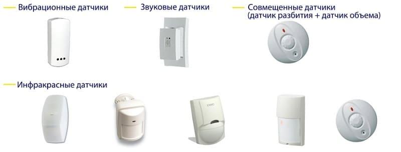 Основы функционирования охранной сигнализации