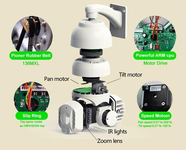 уличные IP и Аналоговые Ptz камеры видеонаблюдения