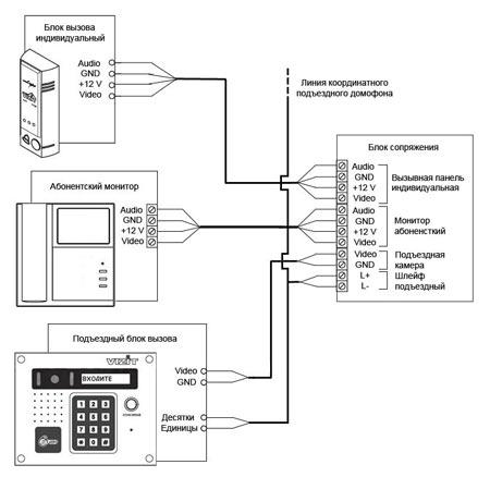 Видеодомофон для квартиры с подключением к подъездному, схема монтажа