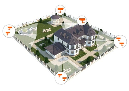 План расстановки видеокамер для частного дома