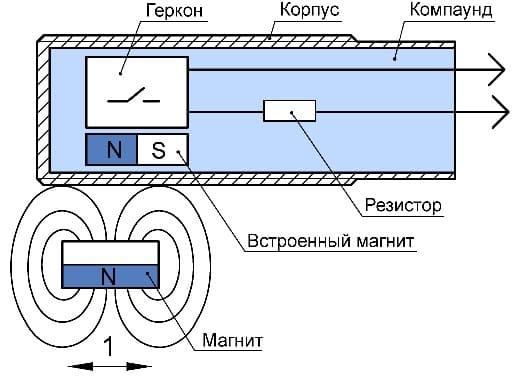 structure_VBM3