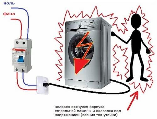 Принцип функционирования устройства защитного отключения
