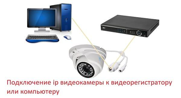 Подключение ip камеры к видеорегистратору и компьютеру