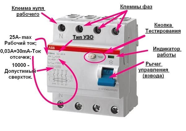 Ошибки при выборе выключателя дифференциального тока (УЗО)