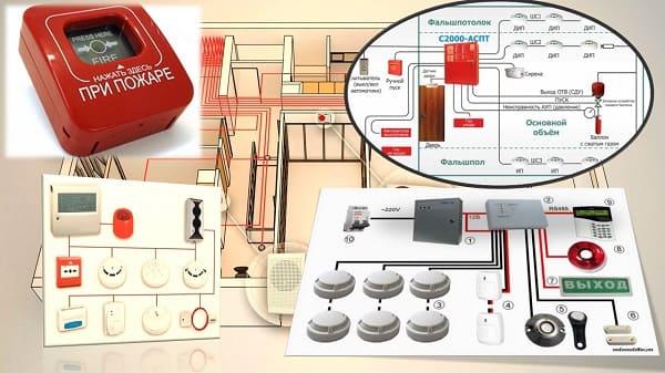 Система автоматического противопожарного оповещения
