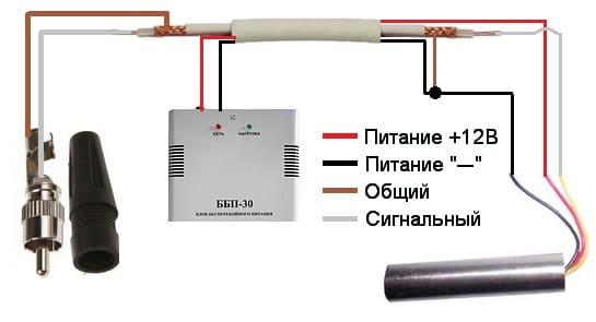 Подключение шороха по КВК кабелю