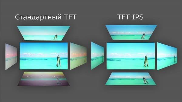 Зависимость от угла обзора TFT и IPS.