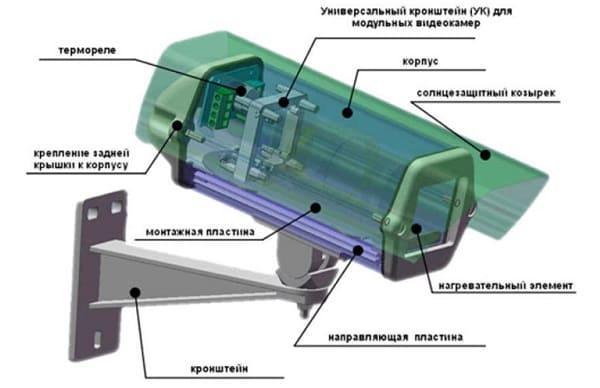 Термокожух для корпусной камеры, устройство.