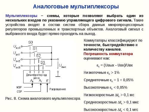 Аналоговый мультиплексор.