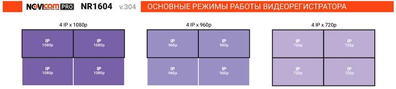 Режимы работы ip видеорегистратора.
