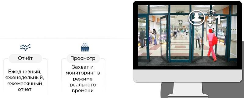 Система подсчета посетителей с камерой Dahua