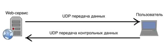 snimok_ekrana_2016-02-19_v_16.48.05
