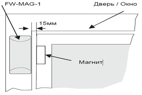 Схема монтажа геркона на оконном или дверном проеме