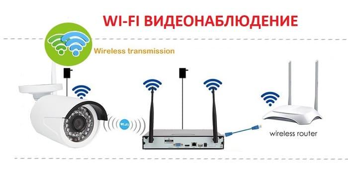 WI-FI Видеонаблюдение - преимущества и недостатки