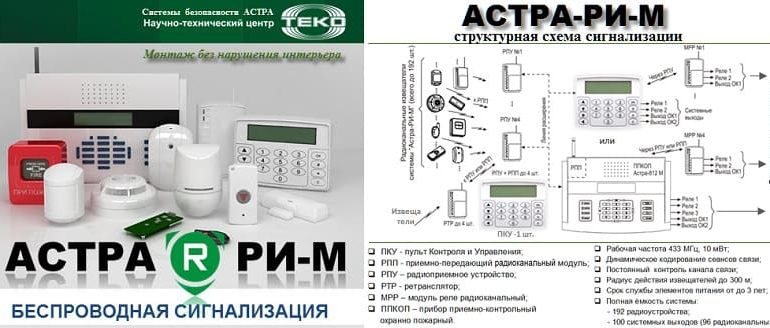 Актуальная беспроводная пожарная сигнализация «Астра»