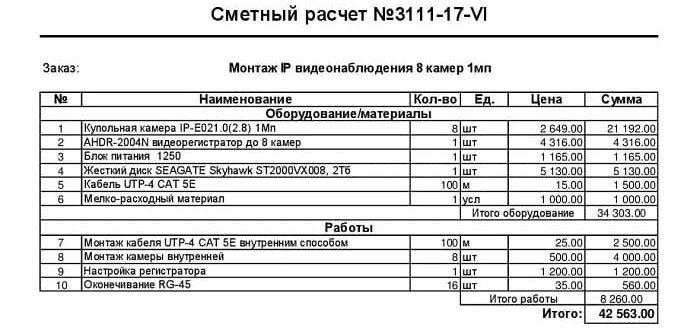 Расценки на установку видеонаблюдения: расчёт стоимости работ на установку камер видеонаблюдения