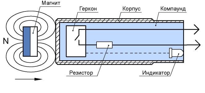 Магнитоконтактный датчик