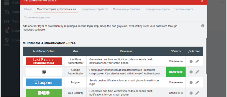 Лучшие бесплатные менеджеры паролей