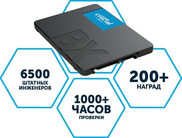 Лучшие дешевые SSD диски - рейтинг устройств