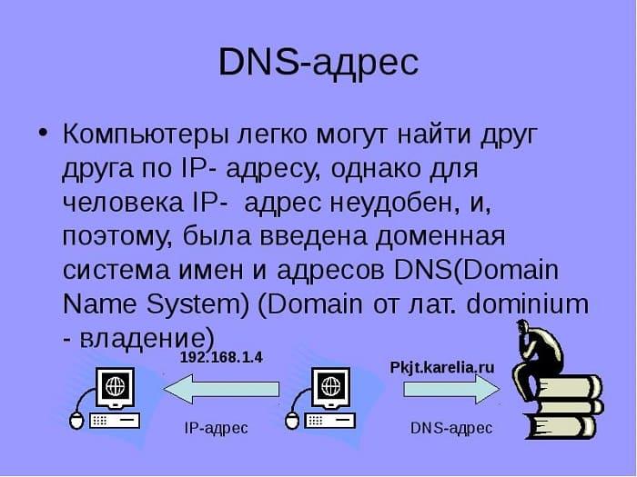 Что такое DNS?