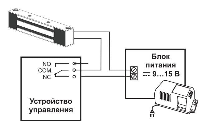 Схема работы электромагнитного замка