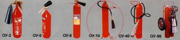 Какое давление выдерживает баллон огнетушителя?