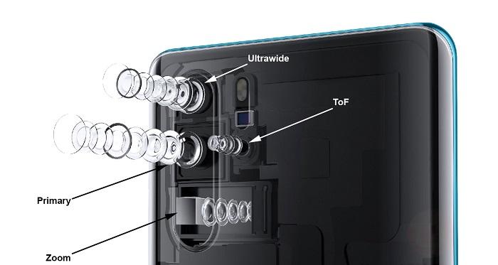 Телефон с оптическим зумом. Телевизионный объектив (телевик) - будущее?