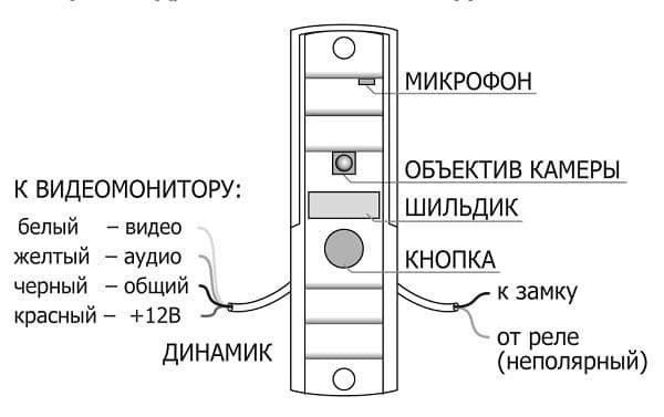 схема вызывной панели видеодомофона