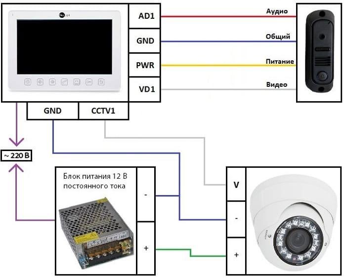 Подключение дополнительной камеры к видеодомофону