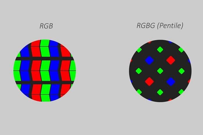 PenTile RGBG