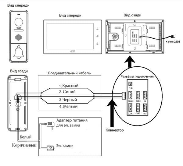 схема подключения вызывной панели видеодомофона