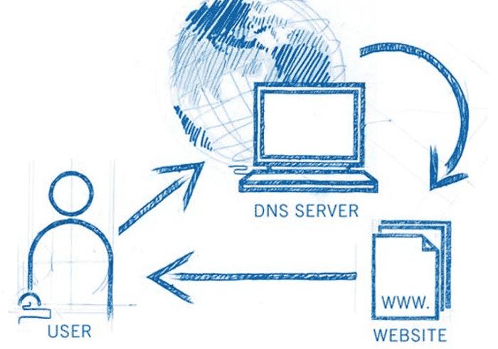 DNS, VPN и Smart DNS: что подходит именно вам?