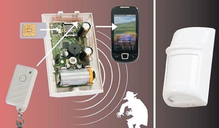 Датчик движения с GSM модулем. Как она работает и где используется?