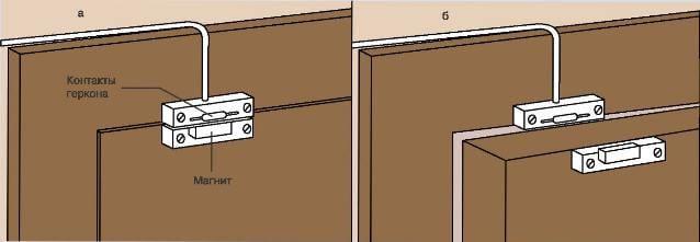 Установка датчика открытия двери