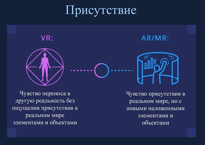 Ключевые различия между AR и VR