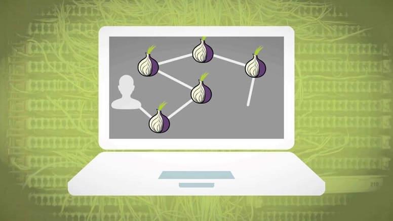 Что такое луковая маршрутизация и для каких целей она используется?