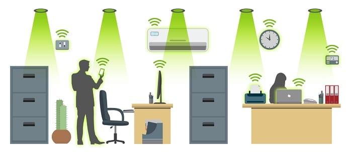 Ограничения технологии Li-Fi