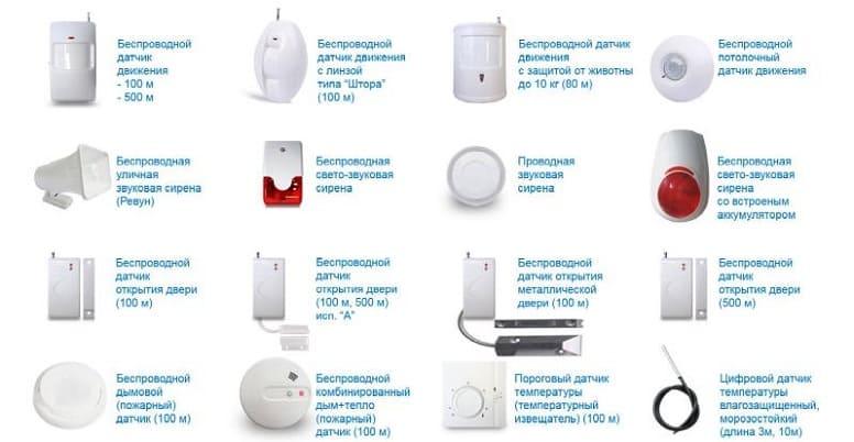 Типы датчиков охранных GSM систем